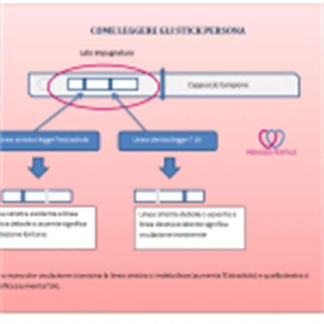 ciclo irregolare quando fare il test test stick di ovulazione test canadesi come funzionano