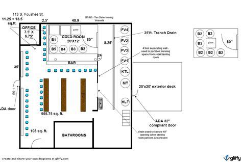 nano brewery floor plan 7bbl startup layout
