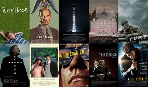 film nominated for oscar 2015 95 of this year s oscar nominated movies are available