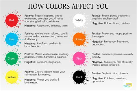 color and mood chart how different colors affect your mood home design