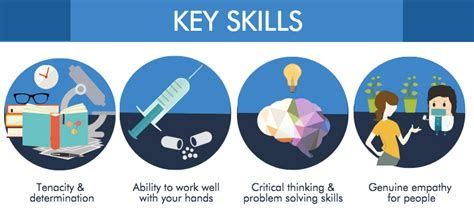 What Does Key Skills Dentistry Course In Malaysia Eduadvisor