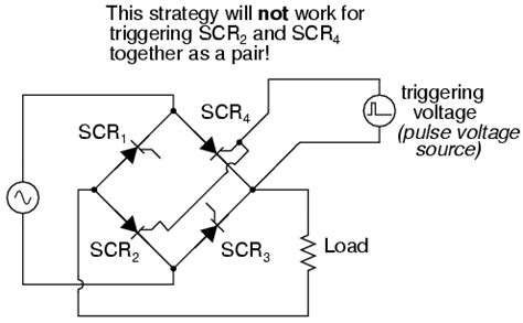 scr diode definition definition of scr diode 28 images definition of electronics components chemistry dictionary