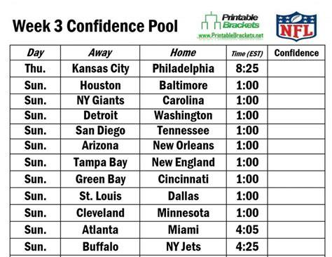 nfl printable schedule 2014 by week nfl confidence pool week 3 football confidence pool week