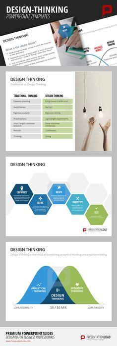 Design Thinking Vorlage strategie vorlage f 252 r powerpoint zu analysebereichen