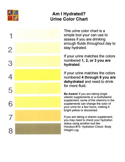 what color is your urine supposed to be urine color chart free edit fill create and