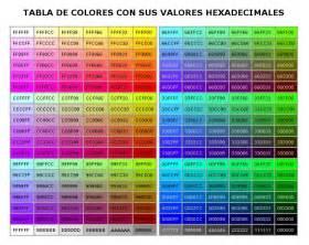 colores hexadecimales programacion tabla de colores hexadecimales