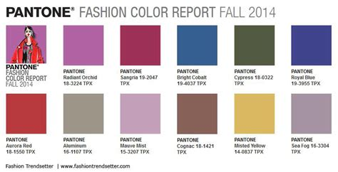 pantone color report pantone fashion color report fall 2014 fashion trendsetter