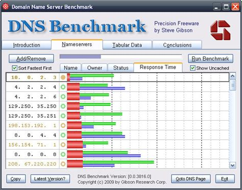 bench dns dns benchmark download