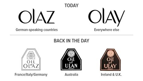 Olay Of Ulan by What S In A Name What 6 Popular Brands Are Called Across