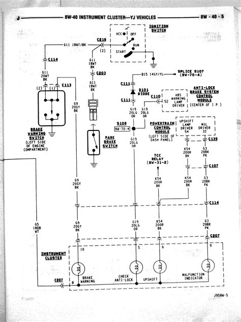 1995 jeep yj turn signal wiring diagram wiring diagram