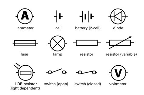 international wiring diagram symbols wiring diagram with