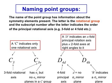 the determination of point groups