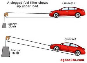 Fuel System Symptoms Symptoms Of A Bad Fuel Autos Post