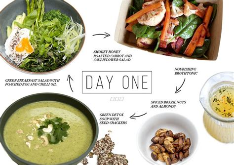 3 Day Kick Start Detox by 17 Best Fit Fab Images On Healthy Living