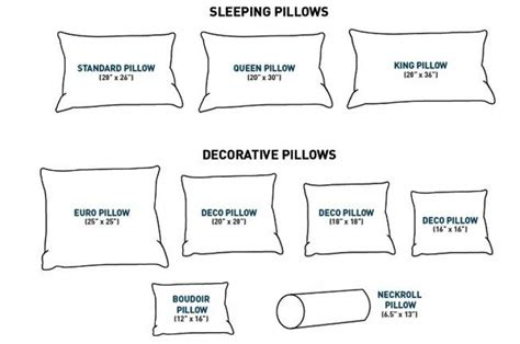 Size Pillows by Pillow Buying Guide What To Consider When Buying A New