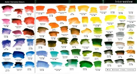 mixing paint color chart search colour theory
