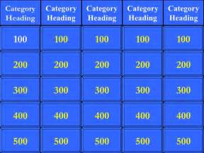 jeopardy template free jeopardy template madinbelgrade