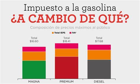 porcentaje del ieps 2016 stlmalfmatthewbretzcom ieps para gasolina 2016 precios m 225 ximos ieps y