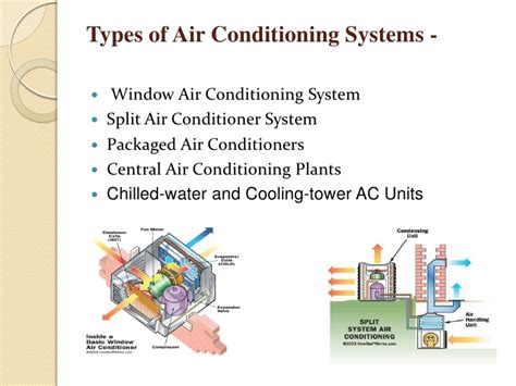 building physics heat air and moisture fundamentals and engineering methods with exles and exercises building physics and applied building physics books central ac powerpoint
