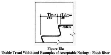 Ada Requirements For Stairs by U S Ada Stair Amp Railing Design Specifications Americans