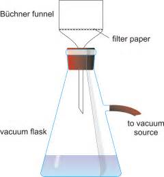 Vaccum Filtration one seed the beautiful project is beautiful discover it with me