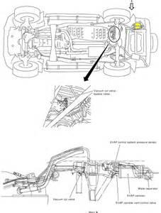 Fuel System Fault Nissan Xterra P1491 Nissan Pathfinder Engine Codes Q A