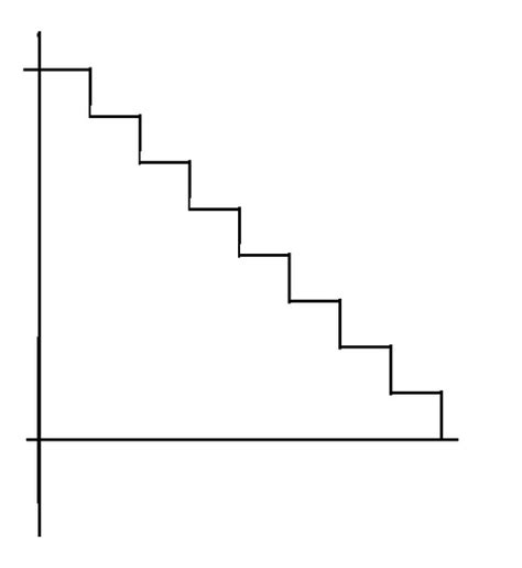 How To Draw Stairs Side View crispity crunchity drawing nuttery crispy s perspective