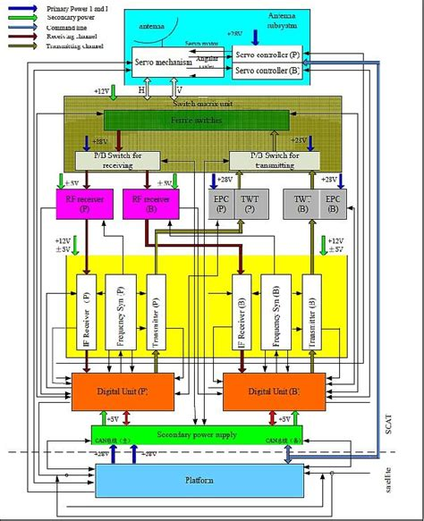 floor plan line of credit 100 floor plan line of credit colors canmet materials technology laboratory aia top ten