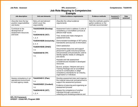 corporate roles and responsibilities template college essays college application essays