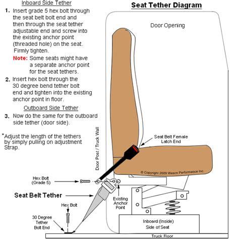 Seat Belt Mobil Anjing Warna Harness Travell Safety Belt Safety car seat harness extender car seat harness holder elsavadorla