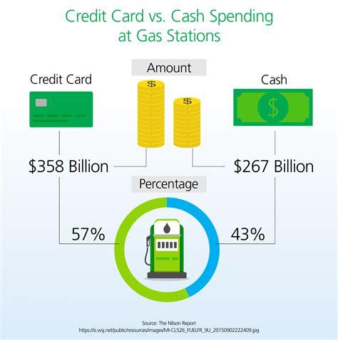 Bp Gas Credit Card Balance   Howtoviews.co