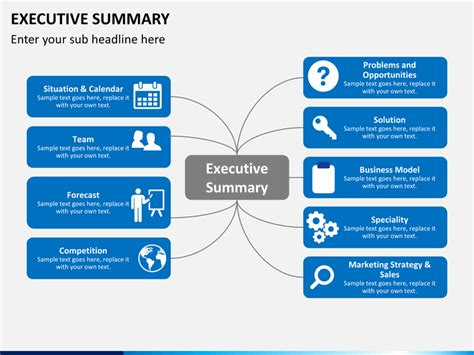 executive summary template powerpoint executive summary ppt executive summary powerpoint