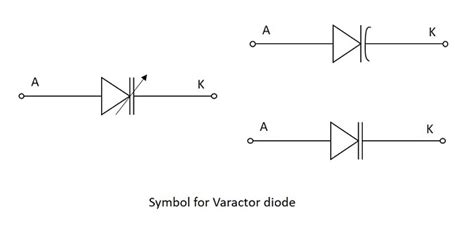 pn diode is mainly used in basic electronics special purpose diodes