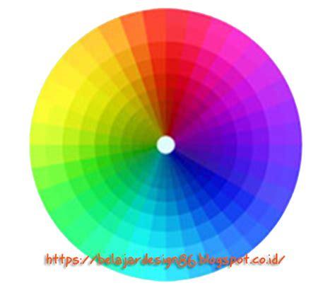 fungsi layout dalam desain grafis 5 fungsi dan peranan warna dalam desain grafis belajar