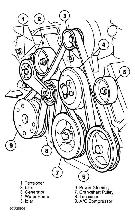 97 ford belt diagram 1996 ford ranger serpentine belt routing and timing belt