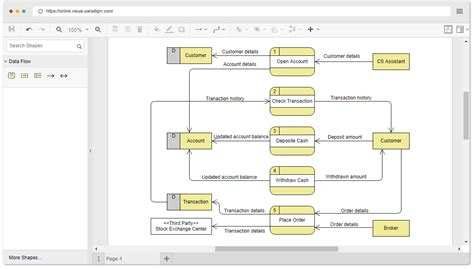 data flow diagram maker data flow diagram maker