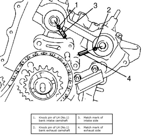 2008 suzuki grand vitara how to remove timming gear pully without it moving service manual 2008 suzuki grand vitara how to remove timming gear pully without it moving