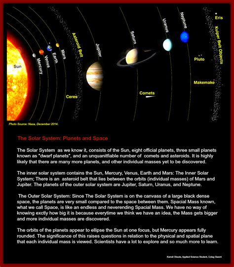 8 Facts On The Solar System by My Solar System Project Preparation Kemdi
