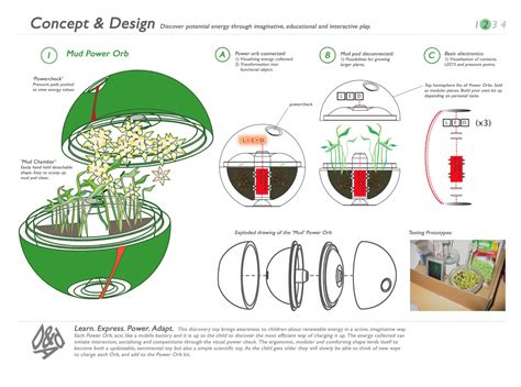 design for environment products sustainable product design ba hons falmouth university