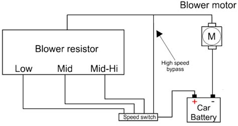 how to test a fan motor resistor polo heater fan