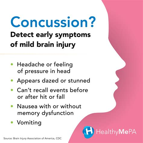 concussion symptoms healthy me pa