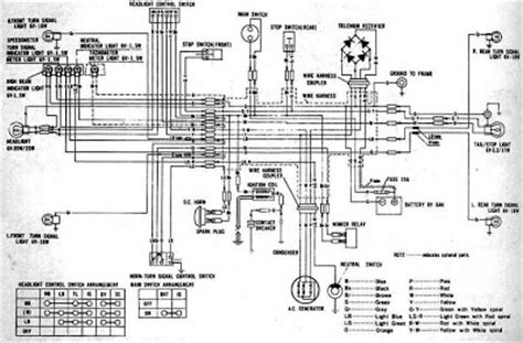 wiring diagram cl wiring free engine image for user