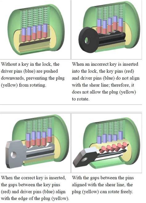 how to pop a bedroom door lock how to pick a bedroom lock bedroom ideas