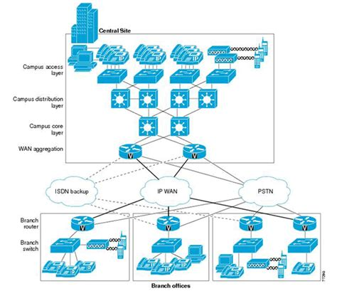 wireless networking cisco diagram
