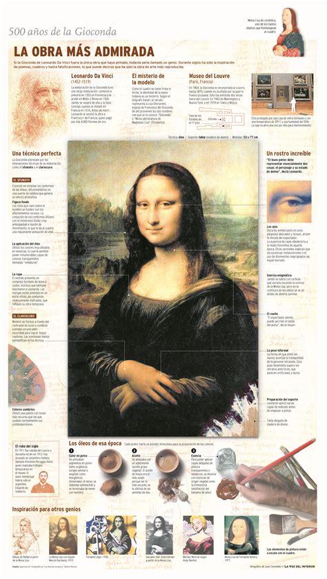 leonardo da vinci biography en espanol infograf 237 a de la gioconda infografias en espa 241 ol