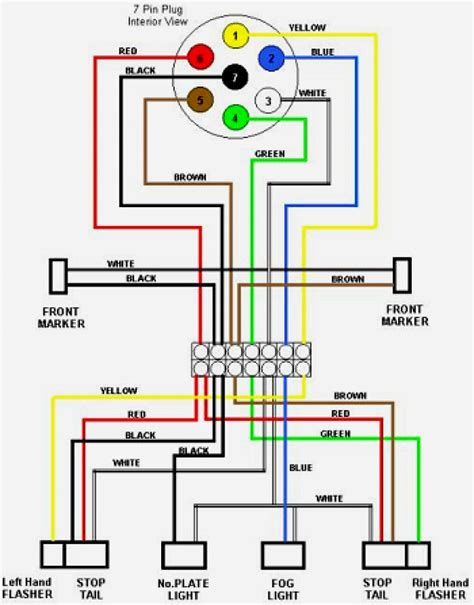 wiring diagram 7 pin cer wiring diagram