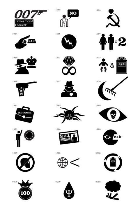 film symbols quiz ファッション ピクトグラム