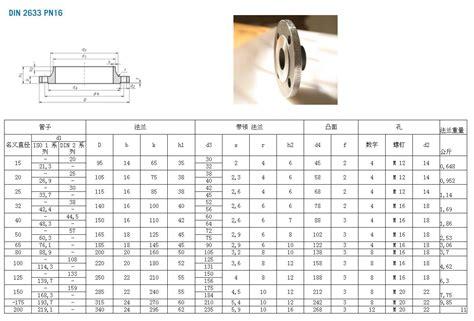 Blinde Flange Din 2633 Pn16 上海永焕流体技术有限公司