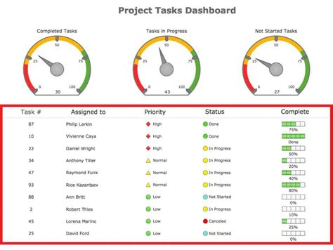 project management tools templates project management spreadsheet templates management