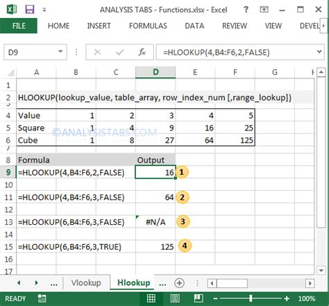 tutorial excel hlookup hlookup function in excel formula explained with exles
